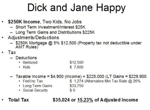 Dick and Jane Happy