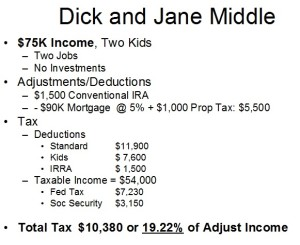 Dick and Jane Middle